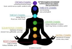 Miracle Chakras for ads